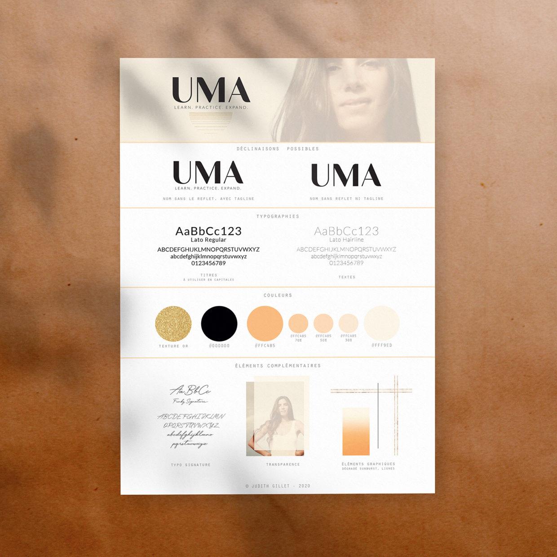 Brandboard UMA